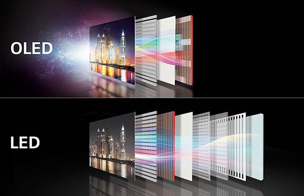 Vì sao tivi OLED có giá đắt đỏ?